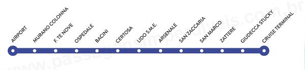 Alilaguna - Linea Blu - Veneza