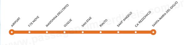Alilaguna - Linea Arancio - Transporte em Veneza