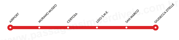 Alilaguna - Linea Rossa - Veneza