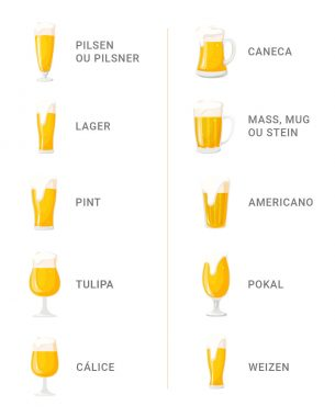 tipos de copo de cerveja